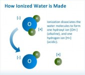 Om ionisert vann